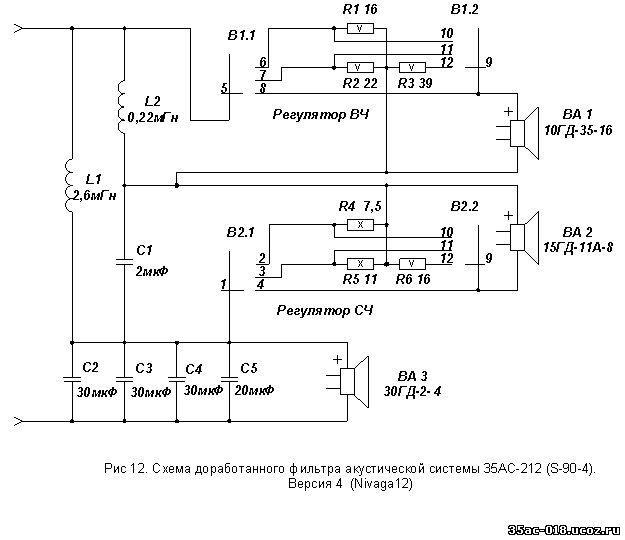 Звучание колонок 35АС-212