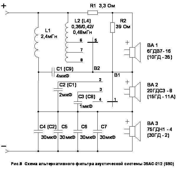 в исходной схеме 35АС-212.